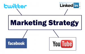 Marketing strategy and Social media